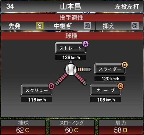 プロスピA山本昌2020年シリーズ2OB第5弾の第一球種のステータス