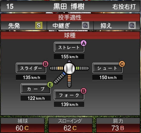 プロスピA黒田博樹2020年シリーズ2OB第5弾の第一球種のステータス