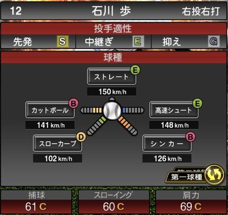 プロスピA石川歩2021シリーズ1の第一球種のステータス