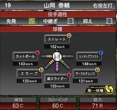 プロスピA山岡泰輔2021シリーズ1の評価