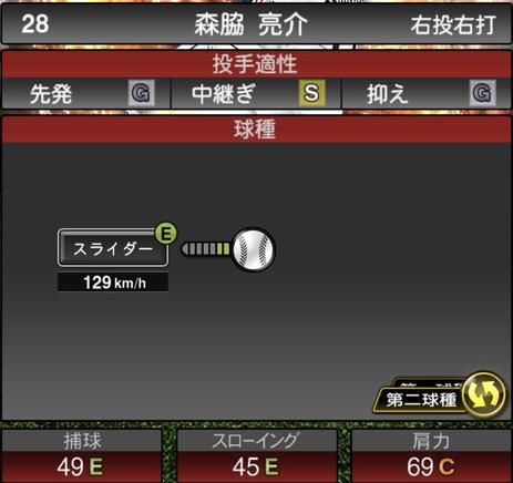 プロスピA森脇亮介2021シリーズ1の第二球種のステータス