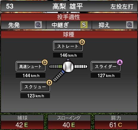プロスピA高梨雄平2021シリーズ1の第一球種のステータス