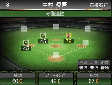 プロスピA中村奨吾2021シリーズ1の守備評価