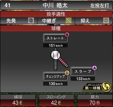 プロスピA中川皓太2021シリーズ1の第一球種のステータス