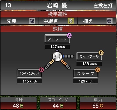 プロスピA岩崎優2021シリーズ1の第一球種のステータス