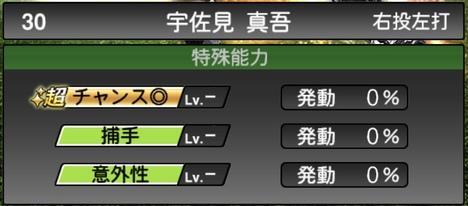 プロスピA宇佐見真吾2021シリーズ1の特殊能力
