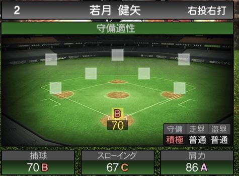 プロスピA若月健矢2021シリーズ1の守備評価