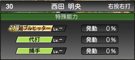 プロスピA西田明央2021シリーズ1の特殊能力