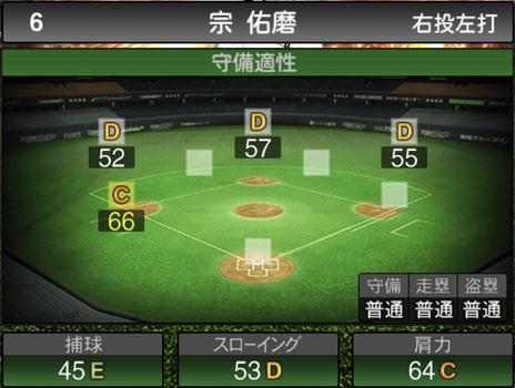 プロスピA宗佑磨2021シリーズ1の守備評価