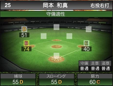 プロスピA岡本和真2021シリーズ1の守備評価