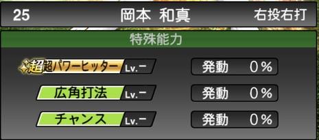 プロスピA岡本和真2021シリーズ1の特殊能力