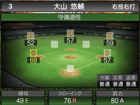 プロスピA大山悠輔2021シリーズ1の守備評価