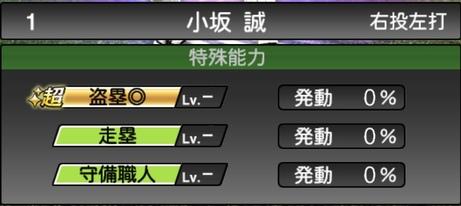 プロスピA小坂誠2021シリーズ1TSの特殊能力
