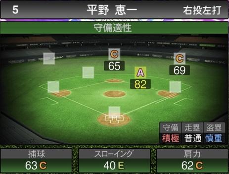 プロスピA平野恵一2021シリーズ1TSの守備評価
