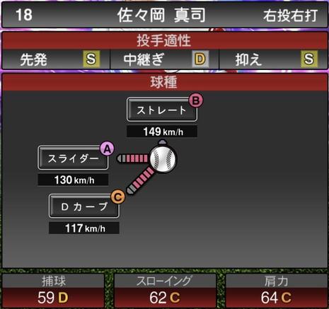 プロスピA佐々岡真司2021シリーズ1TSの第一球種のステータス