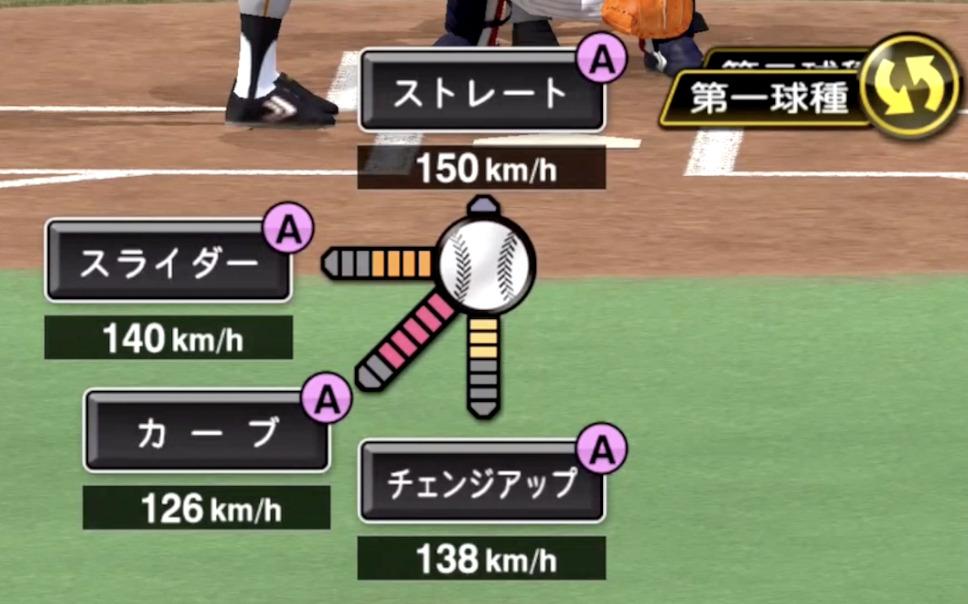 野球盤のマシンBの第一球種