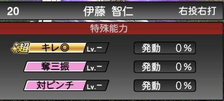 プロスピA伊藤智仁2021シリーズ1TSの特殊能力