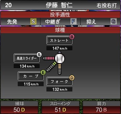 プロスピA伊藤智仁2021シリーズ1TSの第一球種のステータス