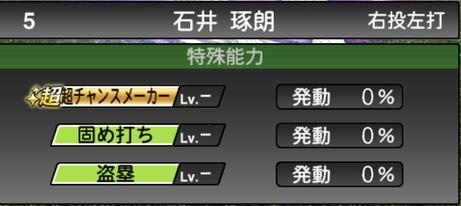 プロスピA石井琢朗2021シリーズ1TSの特殊能力