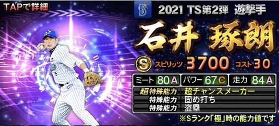 プロスピA石井琢朗2021TS第2弾の評価