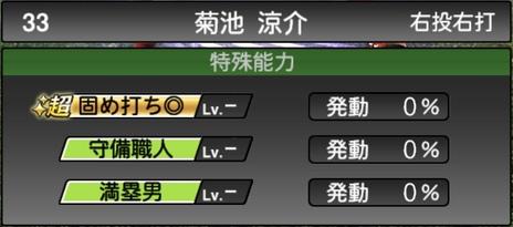 プロスピA菊池涼介2021シリーズ1TSの特殊能力