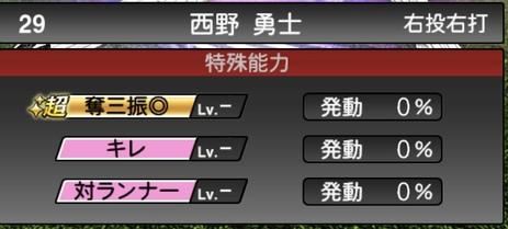 プロスピA西野勇士2021シリーズ1TSの特殊能力