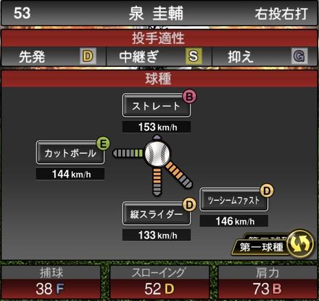 プロスピA泉圭輔2021シリーズ1の第一球種のステータス
