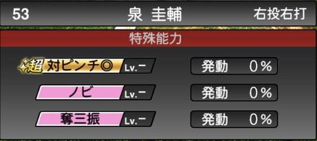 プロスピA泉圭輔2021シリーズ1の特殊能力