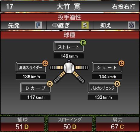 プロスピA大竹寛2021シリーズ1の第一球種のステータス
