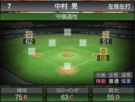 プロスピA中村晃2021シリーズ1の守備評価