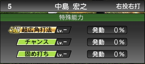 プロスピA中島宏之2021シリーズ1の特殊能力