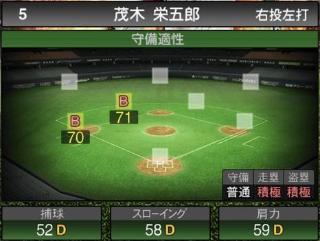 プロスピA茂木栄五郎2021シリーズ1の守備評価
