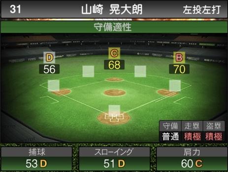 プロスピA山崎晃大朗2021シリーズ1の守備評価
