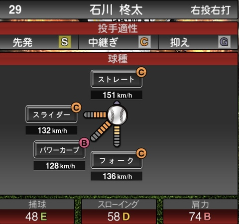 プロスピA石川柊太2021シリーズ1の第一球種のステータス