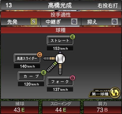 プロスピA髙橋光成2021シリーズ1の第一球種のステータス