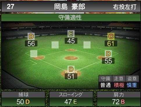 プロスピA岡島豪郎2021シリーズ1の守備評価