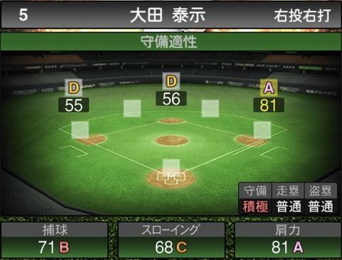 プロスピA大田泰示2021シリーズ1の守備評価
