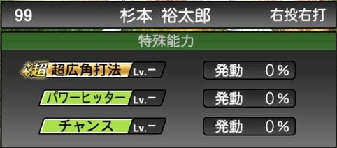 プロスピA杉本裕太郎2021シリーズ1の特殊能力