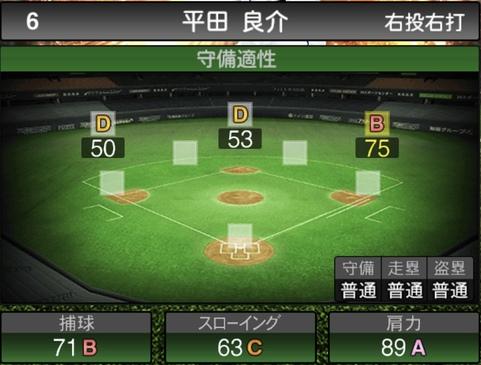 プロスピA平田良介2021シリーズ1の守備評価
