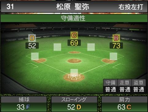 プロスピA松原聖弥2021シリーズ1の守備評価