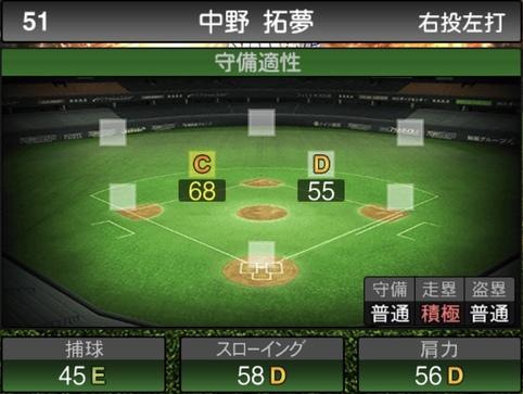 プロスピA中野拓夢2021シリーズ1の守備評価