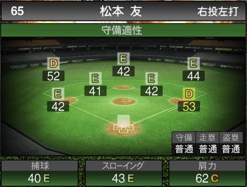 プロスピA松本友2021シリーズ1の守備評価