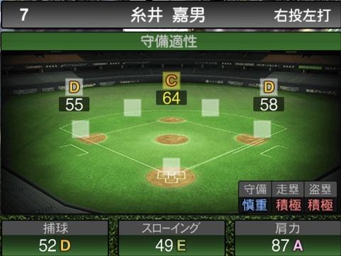 プロスピA糸井嘉男2021シリーズ1石橋貴明セレクションの守備評価
