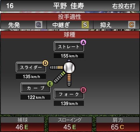 プロスピA平野佳寿2021シリーズ1石橋貴明セレクションの第一球種のステータス