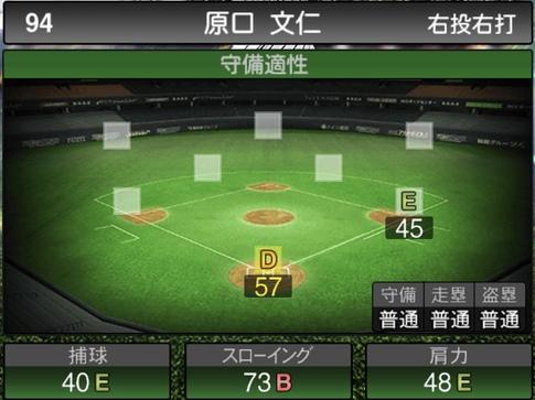プロスピA原口文仁2021シリーズ1石橋貴明セレクションの守備評価