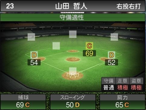 プロスピA山田哲人2021シリーズ1石橋貴明セレクションの守備評価