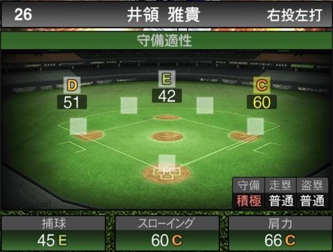 プロスピA井領雅貴2021シリーズ1の守備評価