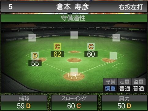 プロスピA倉本寿彦2021シリーズ1の守備評価