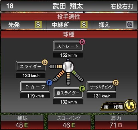 プロスピA武田翔太2021シリーズ1の第一球種のステータス