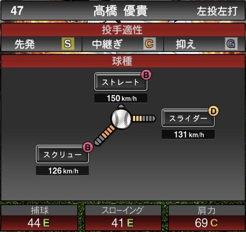 プロスピA髙橋優貴2021シリーズ1の第一球種のステータス